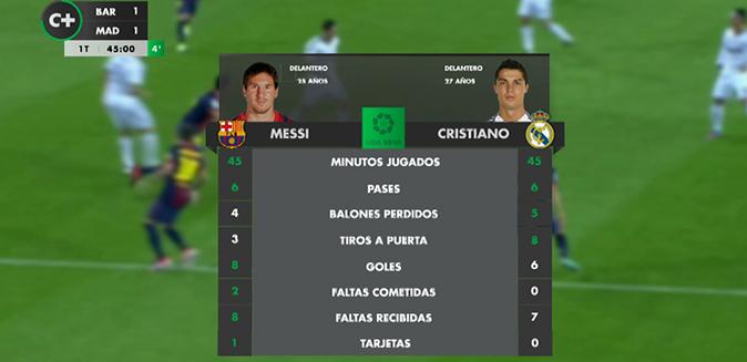 Fútbol Canal +